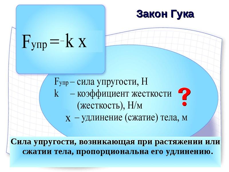 Закон Гука: формула расчёта силы упругости