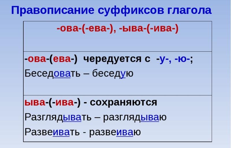 Правописание гласных в суффиксах глаголов