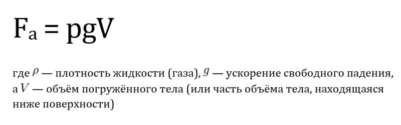 Формула закона Архимеда
