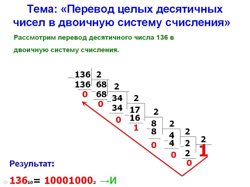 Перевод числа из десятичной системы в двоичную